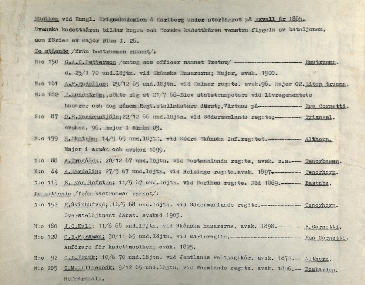 """Text i fotoalbum: """"Fotografi efter en tafla i Kadettmässen, Karlberg. Musiken vid Carlberg under storlägret på Axvall år 1865""""."""