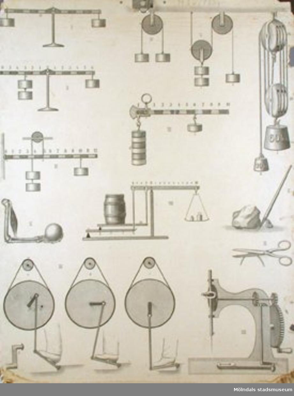 Fysik:Taflor för undervisning i fysik.Hävstång.