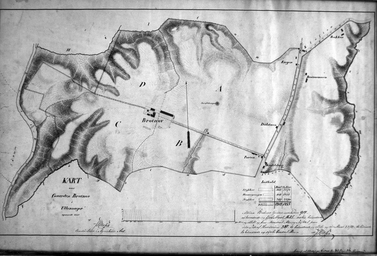 Kart over Gardermoen